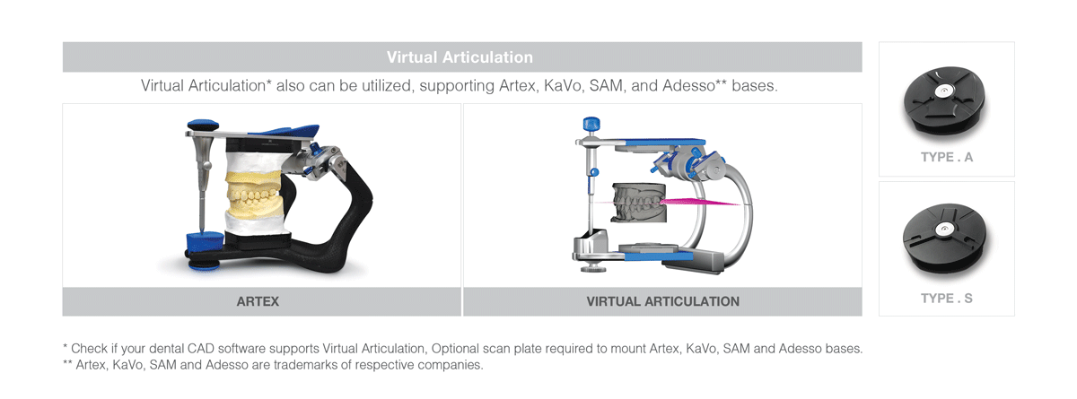 Virtual Articulation